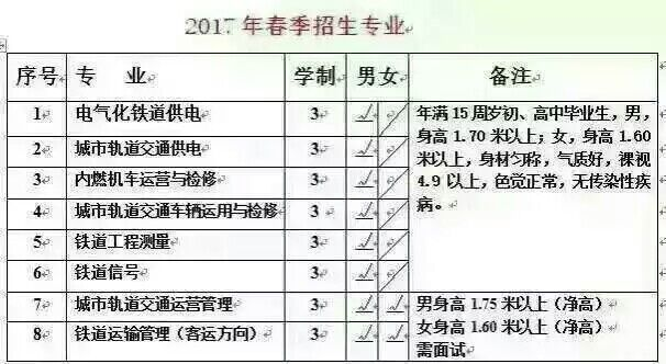 <a href='http://m.tljixiao.com' target='_blank'><u>石家庄<a href='http://m.tljixiao.com' target='_blank'><u>铁路学校</u></a></u></a>2017年春季招生简章